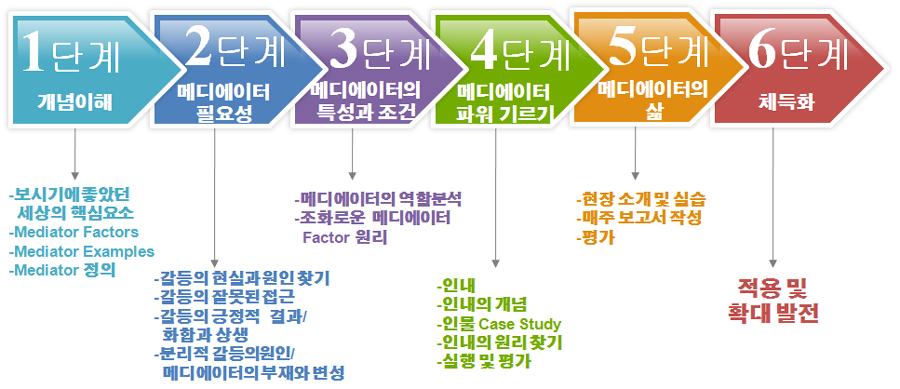 ha_mediator02_t.jpg
